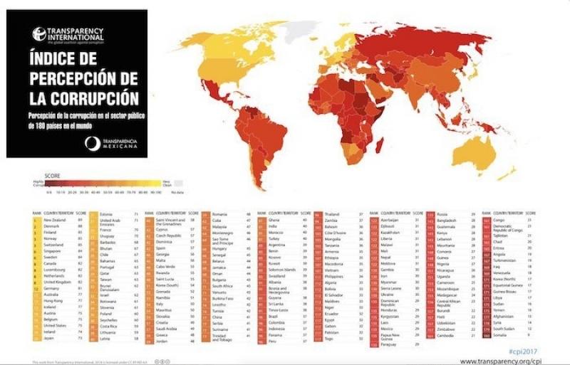 Indice de corrupcion