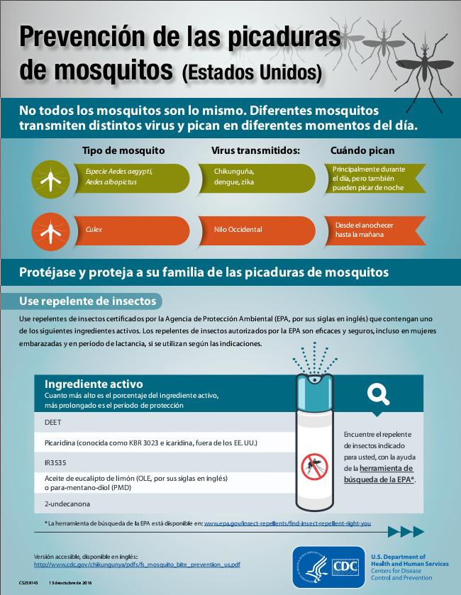 Como protegerse de las Picaduras de Mosquito .1