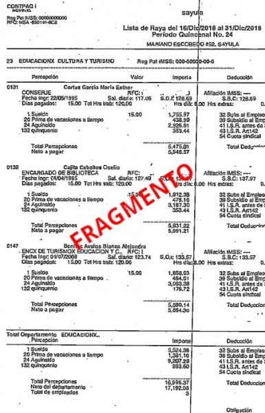 Fragmento de la nomina de trabajadores del museo de Jose Ojeda en Sayula Jalisco